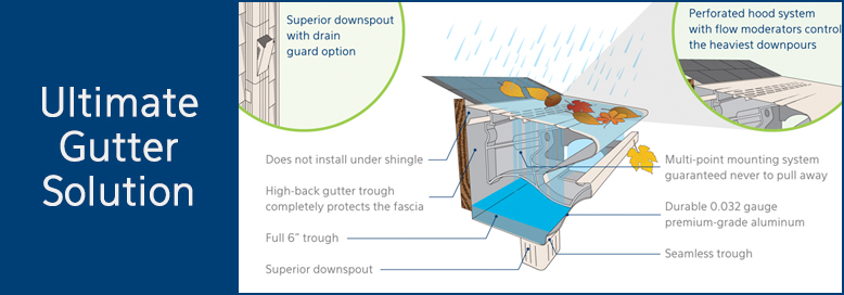 Gutter Construction Guards Amp Helmets Dc Md Va