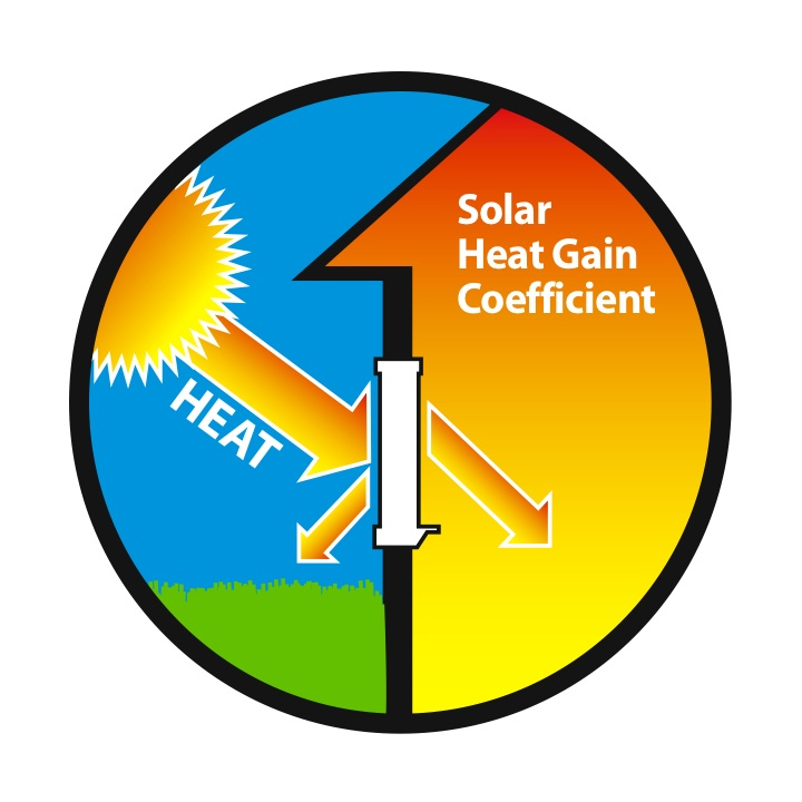 Solar Heat Gain Icon
