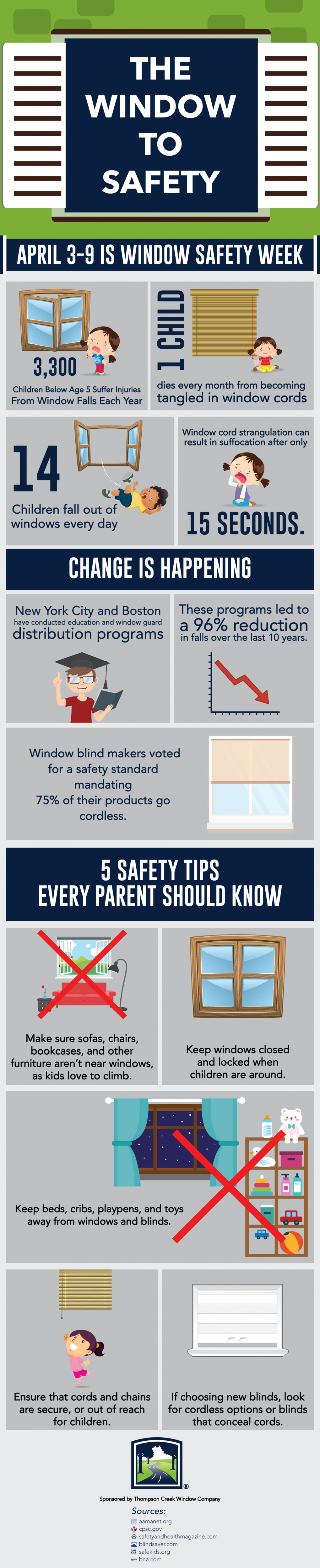 Window Safety Infographic