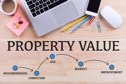 How to Determine the Value of a Home