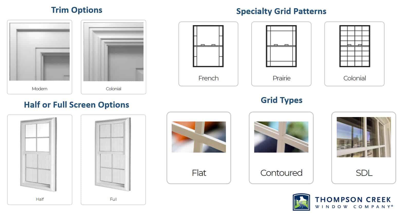 Window customization options graphic